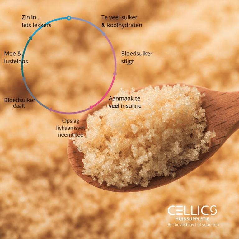 Dit wil jij weten over suiker en jouw huid